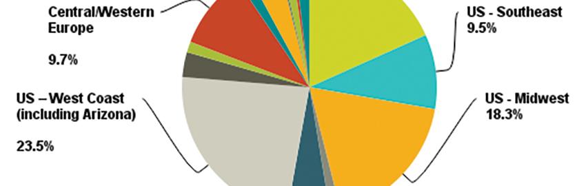 The PCB Design Community: Seasoned,  Stable, Prosperous