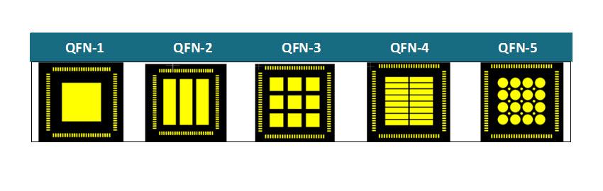 Solder Paste Qualification Testing for EMS Production